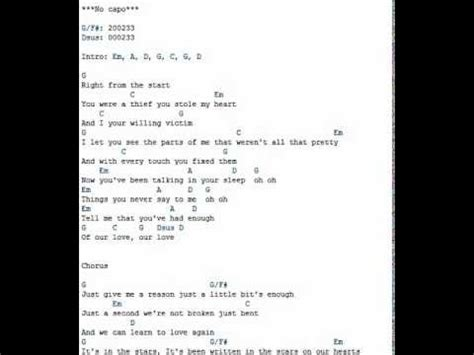 Just give me a reason Pink - lyrics and chords - YouTube