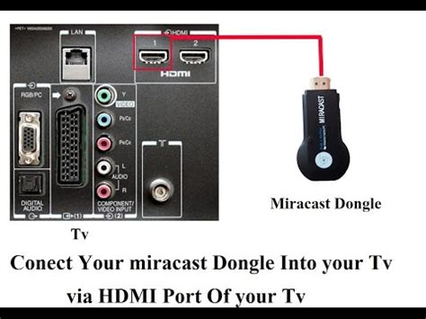Install A Miracast Device In just 3 easy Ways For Free