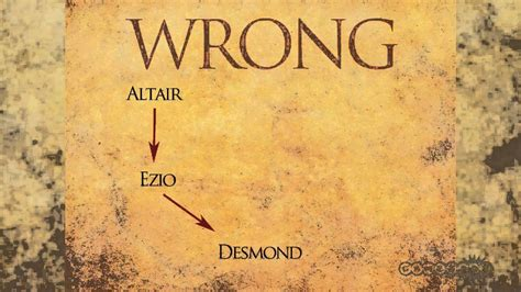 Assassin's Creed Revelations Desmond's Ancestry Explained