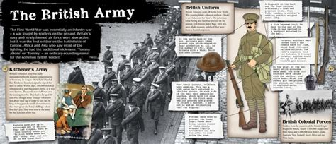 Schools   The Story of the First World War for Children