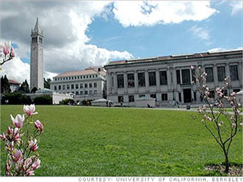 Best for executive education - University of California
